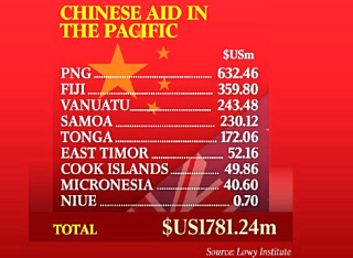 Chinese-aid-in-the-pacific
